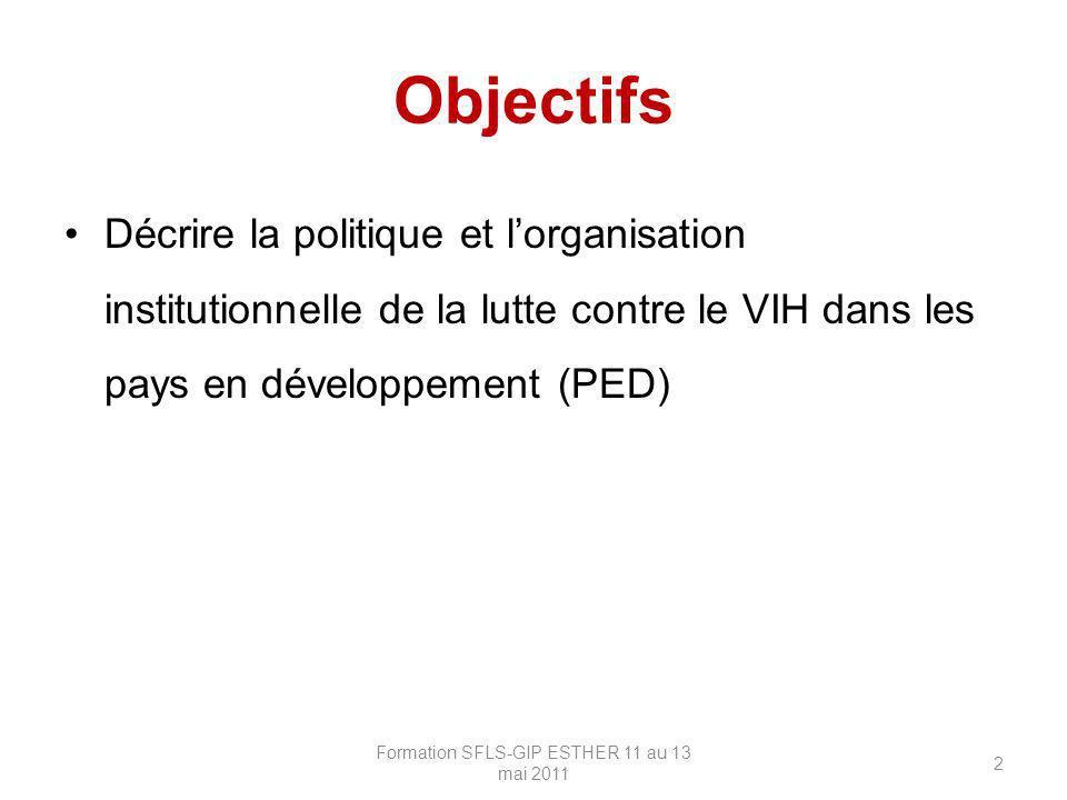 Objectifs Décrire la politique et lorganisation institutionnelle de la lutte contre le VIH dans les pays en développement (PED) Formation SFLS-GIP EST