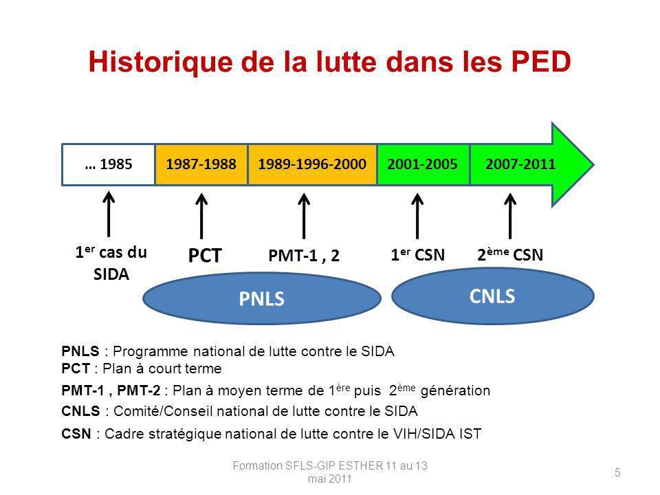 Historique de la lutte dans les PED Formation SFLS-GIP ESTHER 11 au 13 mai 2011 5 … 19851987-19881989-1996-2000 PCT 1 er cas du SIDA PMT-1, 2 PNLS : P