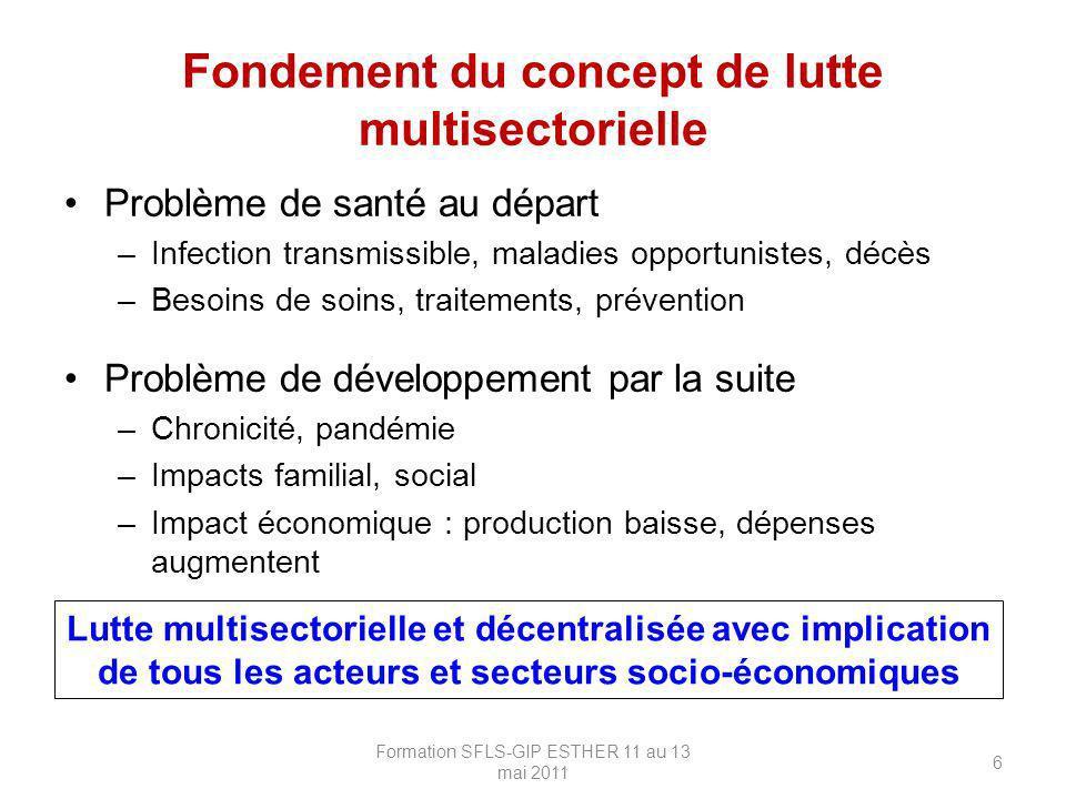 Fondement du concept de lutte multisectorielle Problème de santé au départ –Infection transmissible, maladies opportunistes, décès –Besoins de soins,