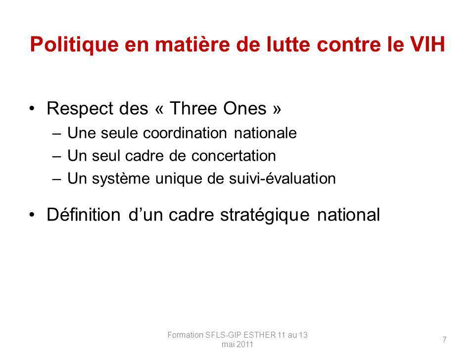 Politique en matière de lutte contre le VIH Respect des « Three Ones » –Une seule coordination nationale –Un seul cadre de concertation –Un système un