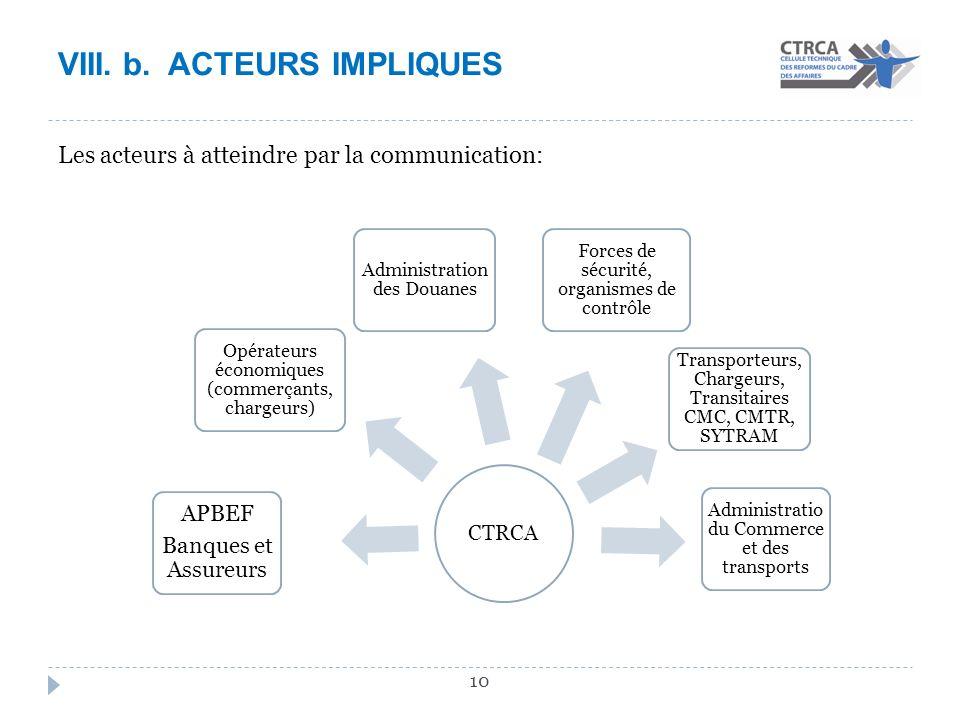 VIII. b. ACTEURS IMPLIQUES 10 CTRCA APBEF Banques et Assureurs Opérateurs économiques (commerçants, chargeurs) Administration des Douanes Forces de sé