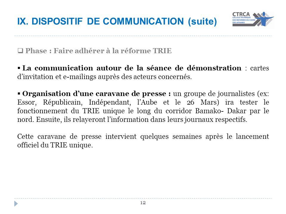 IX. DISPOSITIF DE COMMUNICATION (suite) 12 Phase : Faire adhérer à la réforme TRIE La communication autour de la séance de démonstration : cartes dinv