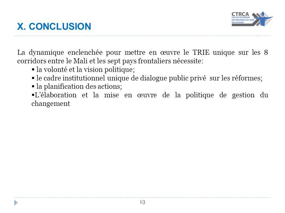X. CONCLUSION 13 La dynamique enclenchée pour mettre en œuvre le TRIE unique sur les 8 corridors entre le Mali et les sept pays frontaliers nécessite: