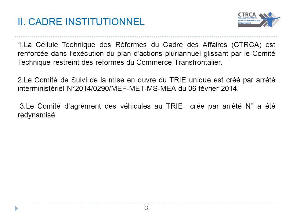 II. CADRE INSTITUTIONNEL 3 1.La Cellule Technique des Réformes du Cadre des Affaires (CTRCA) est renforcée dans lexécution du plan dactions pluriannue