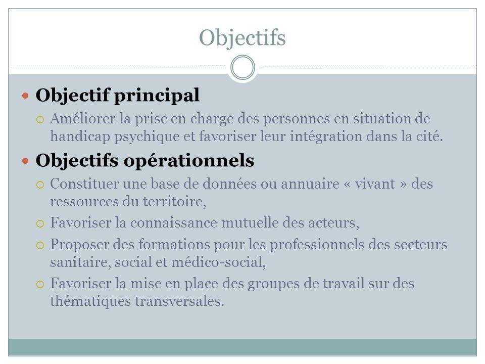 Objectifs Objectif principal Améliorer la prise en charge des personnes en situation de handicap psychique et favoriser leur intégration dans la cité.