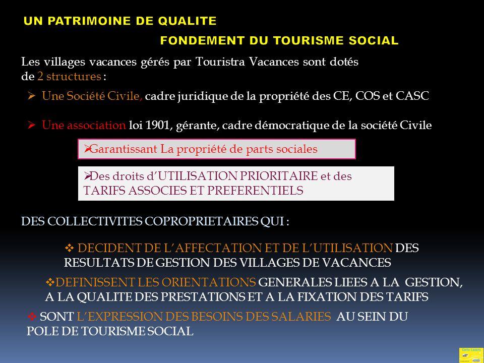 Le Pôle de Tourisme Social Une entreprise aux compétences reconnues au service exclusif du Tourisme Social, qui gère les 19 Villages de Vacances au no