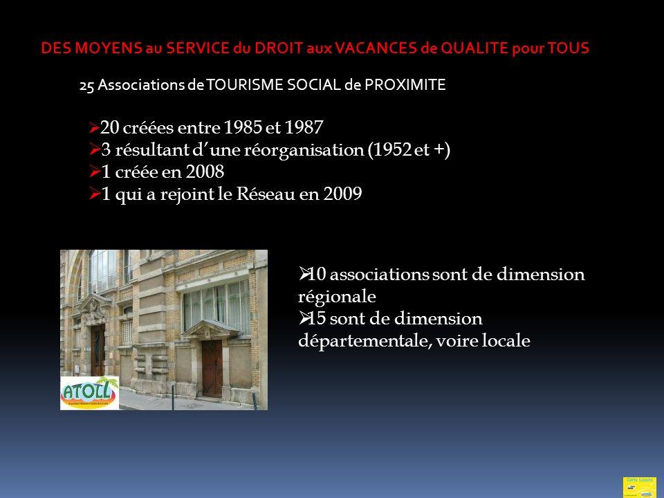 20 19 villages copropriétés des CE, COS, CASC et collectivités gérés par Touristra Vacances 5 villages gérés par nos associations 14 villages gérés pa