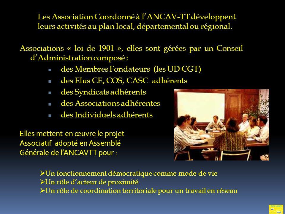 21 20 créées entre 1985 et 1987 3 résultant dune réorganisation (1952 et +) 1 créée en 2008 1 qui a rejoint le Réseau en 2009 DES MOYENS au SERVICE du