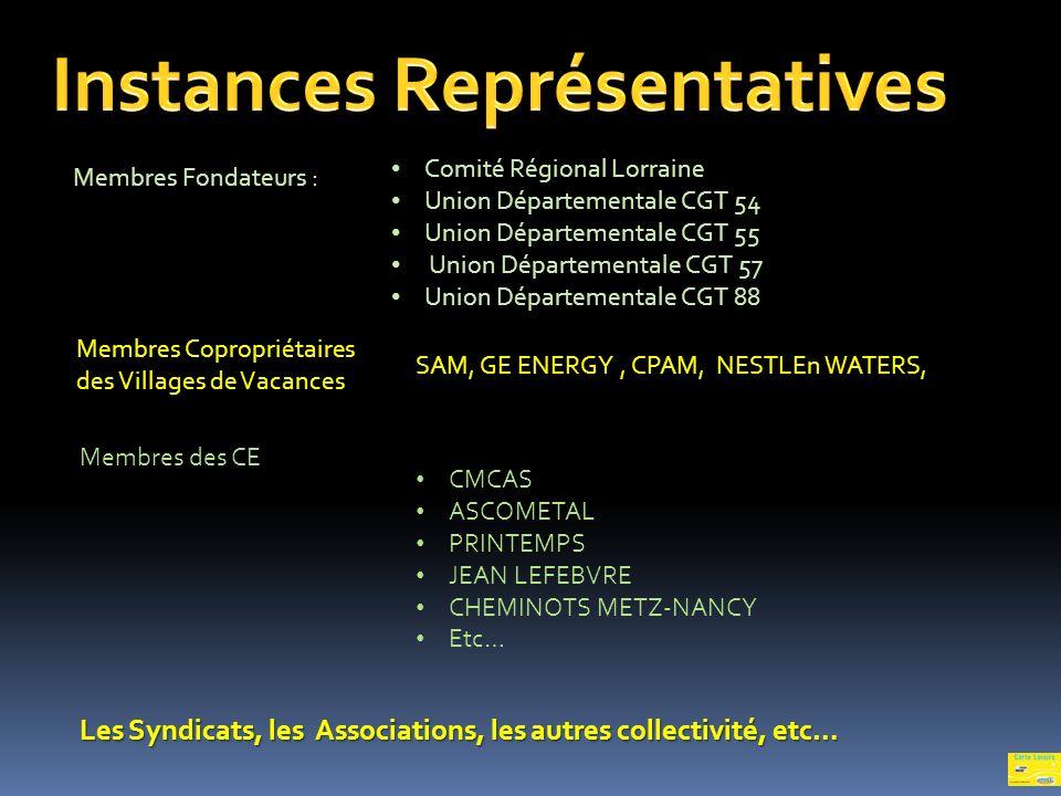 22 Les Association Coordonné à lANCAV-TT développent leurs activités au plan local, départemental ou régional. Associations « loi de 1901 », elles son