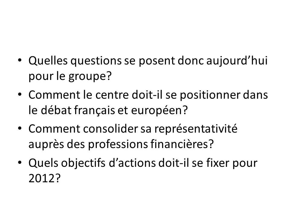 Quelles questions se posent donc aujourdhui pour le groupe.