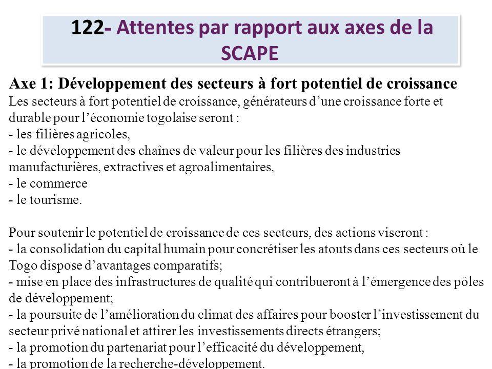 122 - Attentes par rapport aux axes de la SCAPE Axe 2: Renforcement des infrastructures économiques Miser sur les avantages comparatifs du pays pour faire du Togo un corridor de développement et déchanges dans la sous-région.