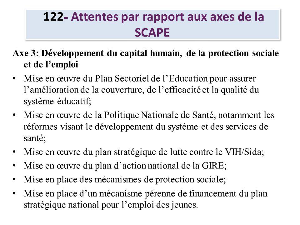 122 - Attentes par rapport aux axes de la SCAPE Axe 3: Développement du capital humain, de la protection sociale et de lemploi Mise en œuvre du Plan S