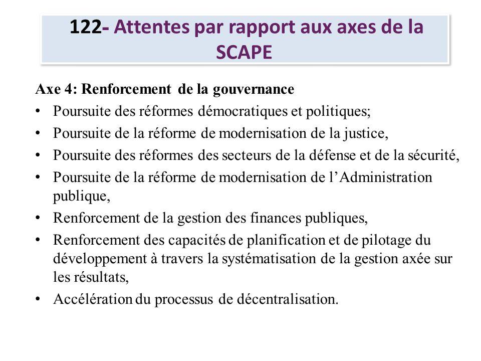 122 - Attentes par rapport aux axes de la SCAPE Axe 4: Renforcement de la gouvernance Poursuite des réformes démocratiques et politiques; Poursuite de