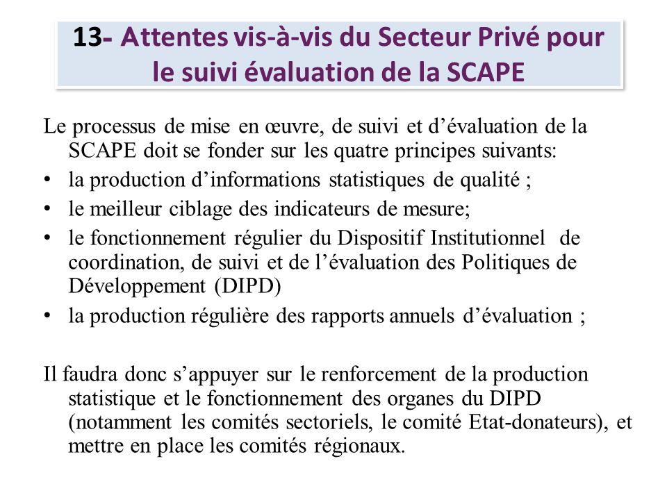 13 - A ttentes vis-à-vis du Secteur Privé pour le suivi évaluation de la SCAPE Le Dispositif Institutionnel de coordination, de suivi et de lévaluation des Politiques de Développement (DIPD) est composé comme suit : Conseil national de pilotage des politiques de développement (CNPPD) Secrétariat technique du DSRP Comités sectoriel (CS) Comité Etat-Donateurs (CED) Comités régionaux et locaux.