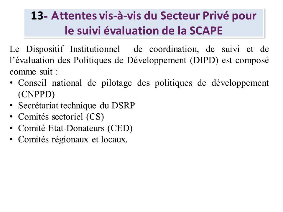 13 - A ttentes vis-à-vis du Secteur Privé pour le suivi évaluation de la SCAPE La SCAPE présente un système de mise en œuvre et de suivi- évaluation aux niveaux central et sectoriel qui sappuie sur différents instruments.