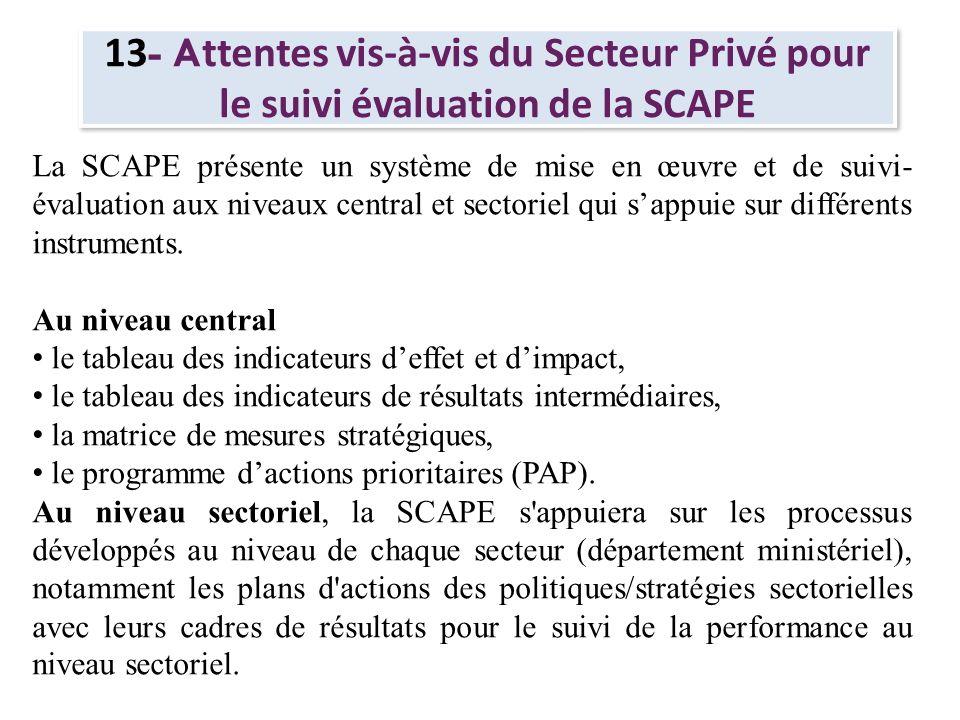 13 - A ttentes vis-à-vis du Secteur Privé pour le suivi évaluation de la SCAPE Ladhésion, la mobilisation et la participation active de tous les acteurs à la mise en œuvre au suivi et à lévaluation de la SCAPE devraient permettre au Togo de réaliser son programme de développement à moyen terme contenu dans la présente stratégie.