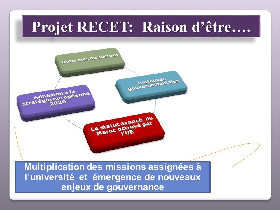 Projet RECET: Raison dêtre…. Multiplication des missions assignées à luniversité et émergence de nouveaux enjeux de gouvernance