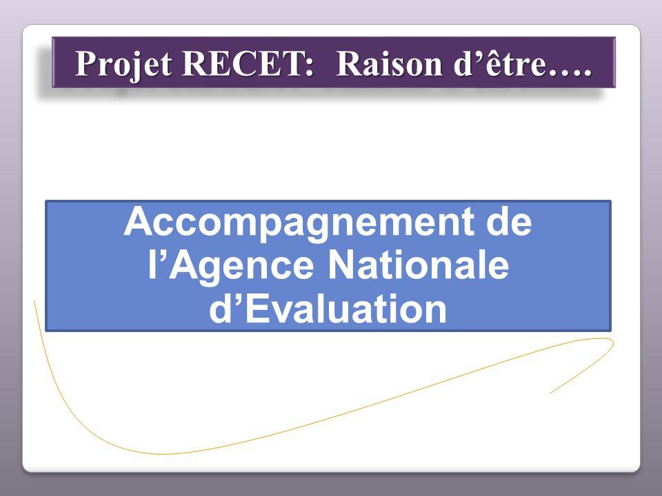 Projet RECET: Raison dêtre…. Accompagnement de lAgence Nationale dEvaluation