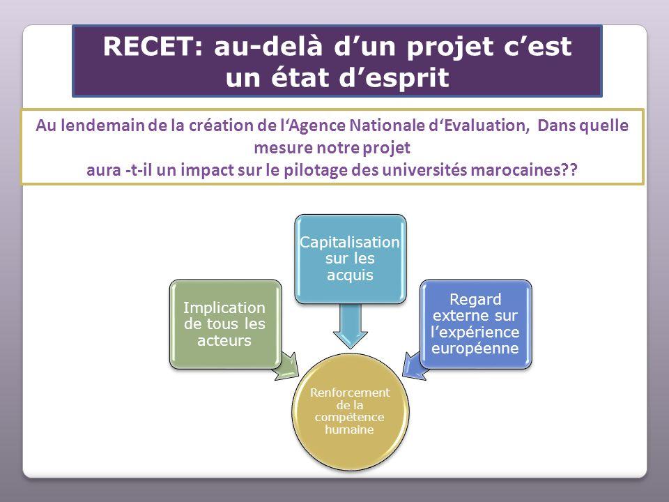 RECET: au-delà dun projet cest un état desprit Au lendemain de la création de lAgence Nationale dEvaluation, Dans quelle mesure notre projet aura -t-i