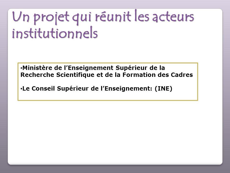 Un projet qui réunit les acteurs institutionnels Ministère de lEnseignement Supérieur de la Recherche Scientifique et de la Formation des Cadres Le Co