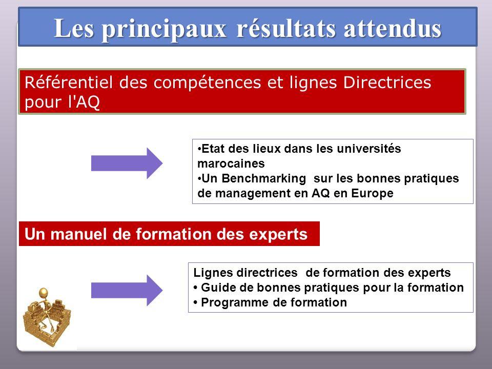 Les principaux résultats attendus Référentiel des compétences et lignes Directrices pour l'AQ Etat des lieux dans les universités marocaines Un Benchm