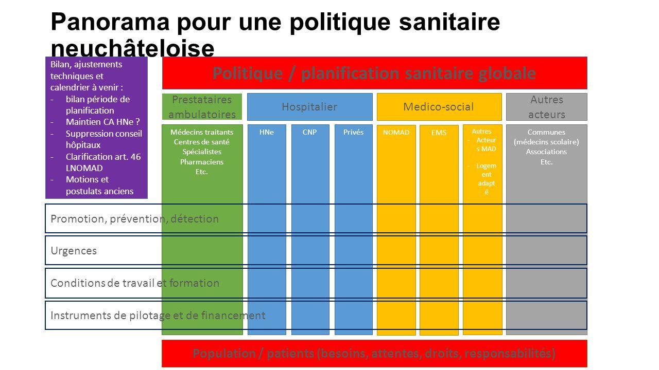 Panorama pour une politique sanitaire neuchâteloise Bilan, ajustements techniques et calendrier à venir : -bilan période de planification -Maintien CA HNe .