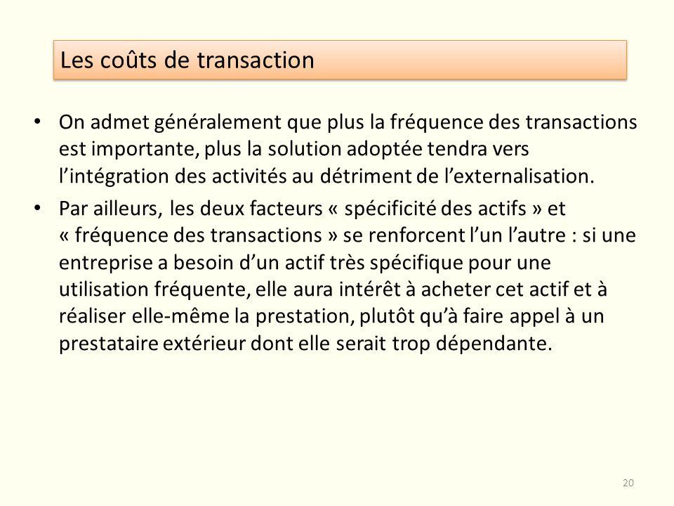 On admet généralement que plus la fréquence des transactions est importante, plus la solution adoptée tendra vers lintégration des activités au détrim