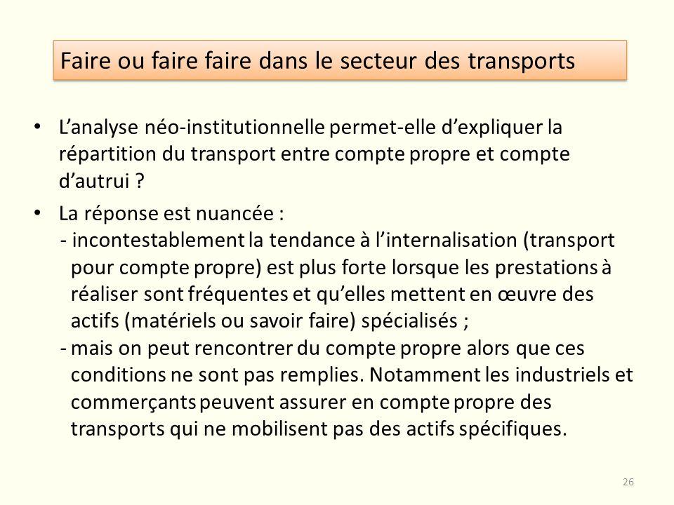 Lanalyse néo-institutionnelle permet-elle dexpliquer la répartition du transport entre compte propre et compte dautrui ? La réponse est nuancée : - in