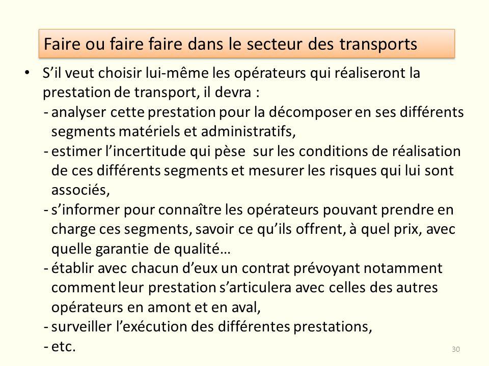 Sil veut choisir lui-même les opérateurs qui réaliseront la prestation de transport, il devra : -analyser cette prestation pour la décomposer en ses d