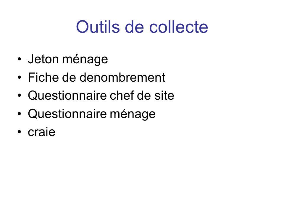 Outils de collecte Jeton ménage Fiche de denombrement Questionnaire chef de site Questionnaire ménage craie