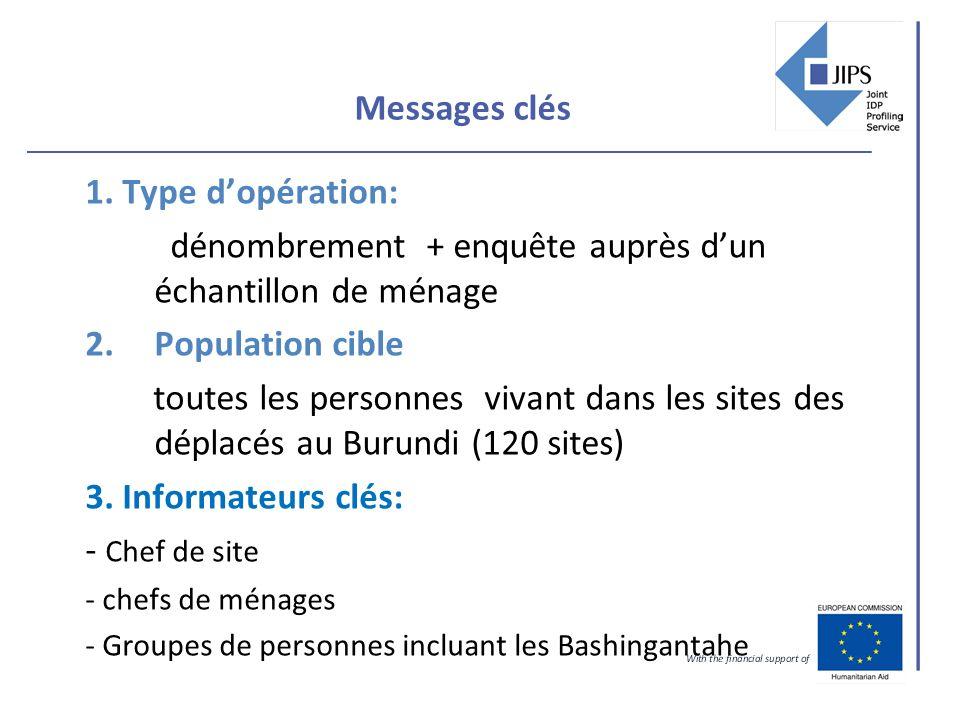 Messages clés 1. Type dopération: dénombrement + enquête auprès dun échantillon de ménage 2.Population cible toutes les personnes vivant dans les site