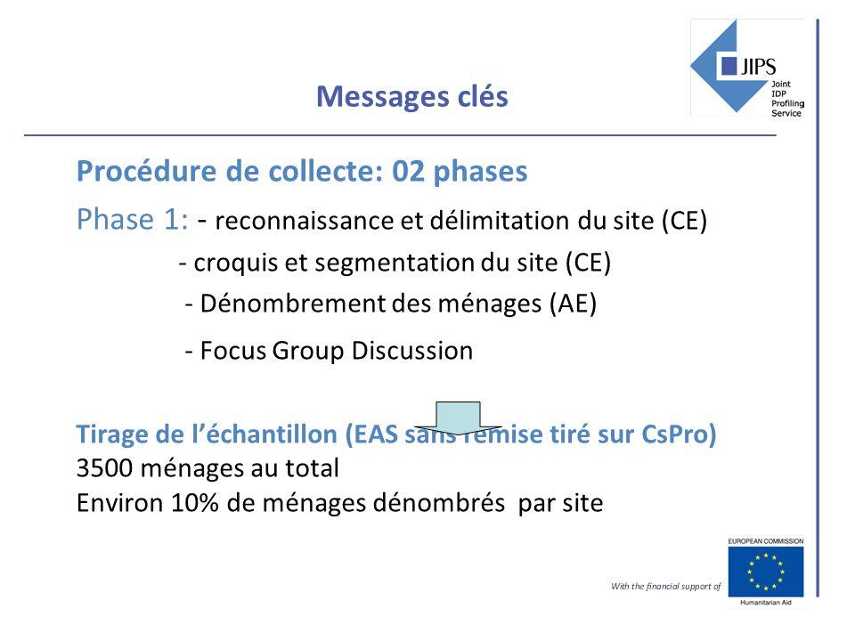 Messages clés Procédure de collecte: 02 phases Phase 1: - reconnaissance et délimitation du site (CE) - croquis et segmentation du site (CE) - Dénombr