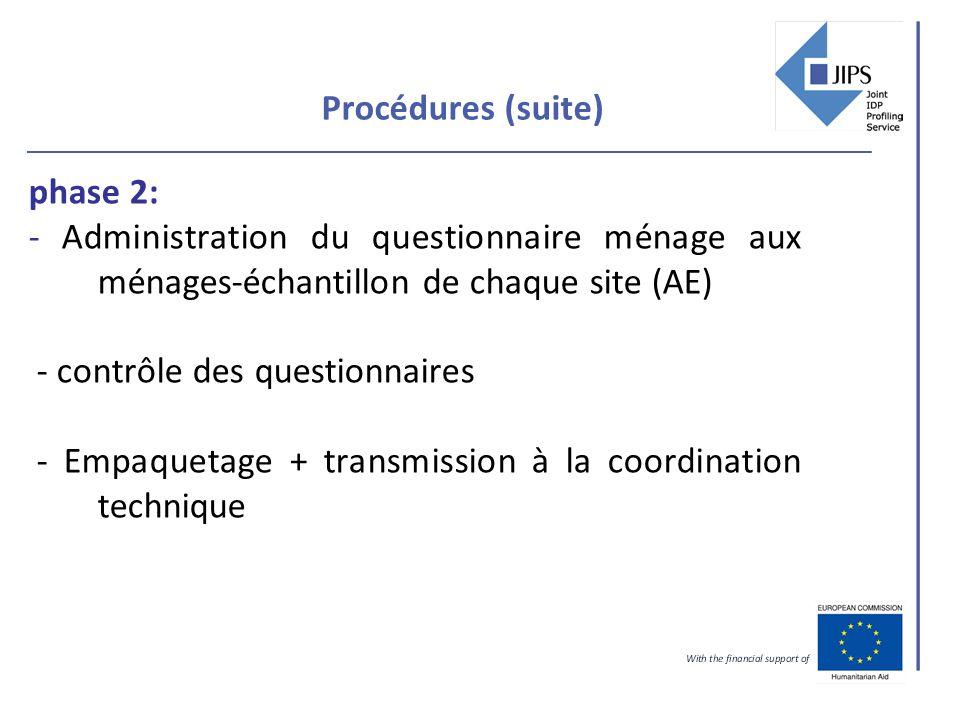 Procédures (suite) phase 2: - Administration du questionnaire ménage aux ménages-échantillon de chaque site (AE) - contrôle des questionnaires - Empaq