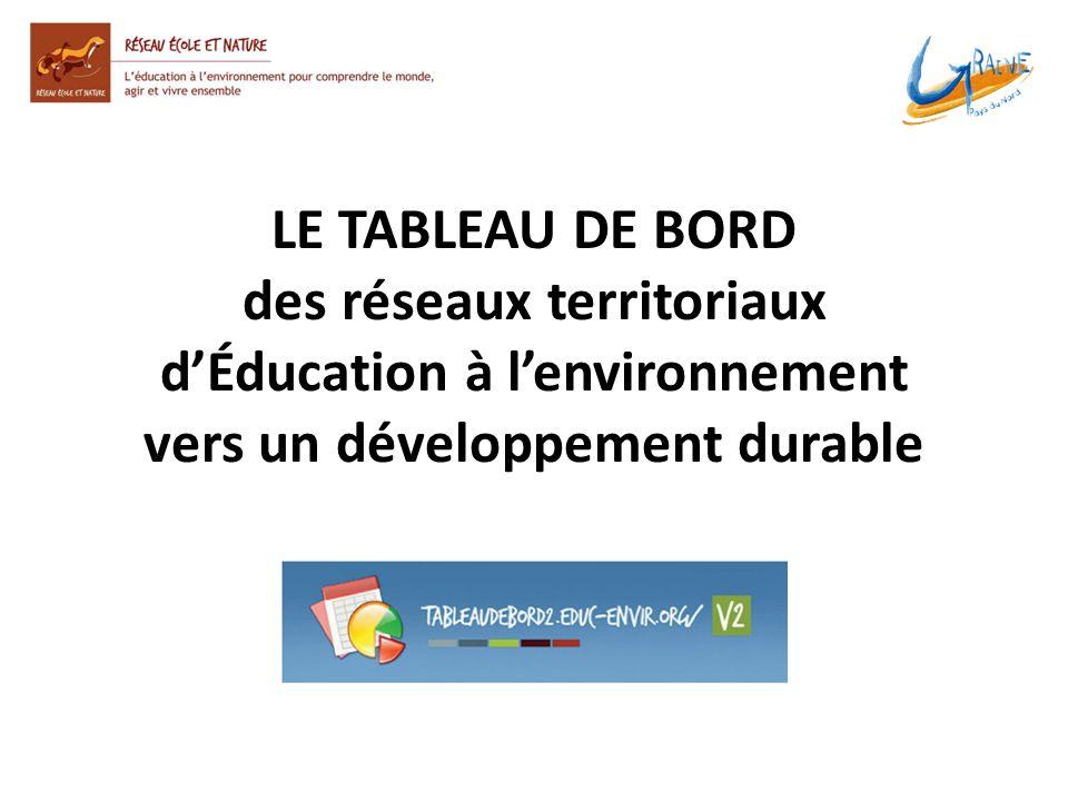 LE TABLEAU DE BORD des réseaux territoriaux dÉducation à lenvironnement vers un développement durable