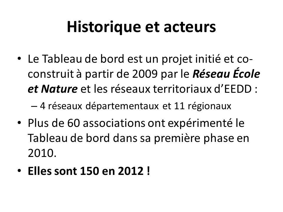 Historique et acteurs Le Tableau de bord est un projet initié et co- construit à partir de 2009 par le Réseau École et Nature et les réseaux territori