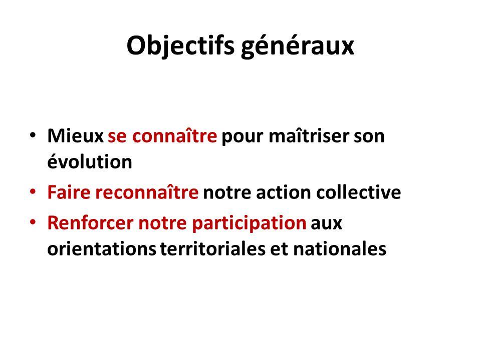 Objectifs généraux Mieux se connaître pour maîtriser son évolution Faire reconnaître notre action collective Renforcer notre participation aux orienta