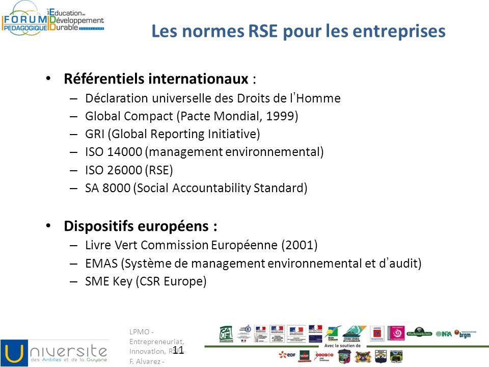 LPMO - Entrepreneuriat, Innovation, RSE - F. Alvarez - ©2013 11 Les normes RSE pour les entreprises Référentiels internationaux : – Déclaration univer