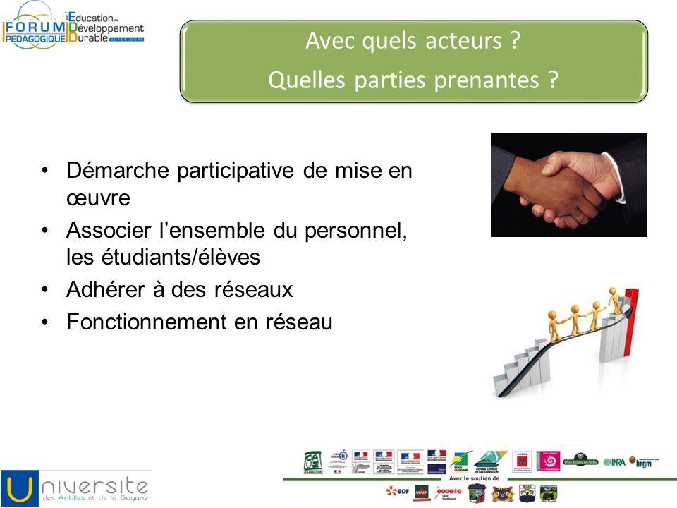 Avec quels acteurs ? Quelles parties prenantes ? Démarche participative de mise en œuvre Associer lensemble du personnel, les étudiants/élèves Adhérer