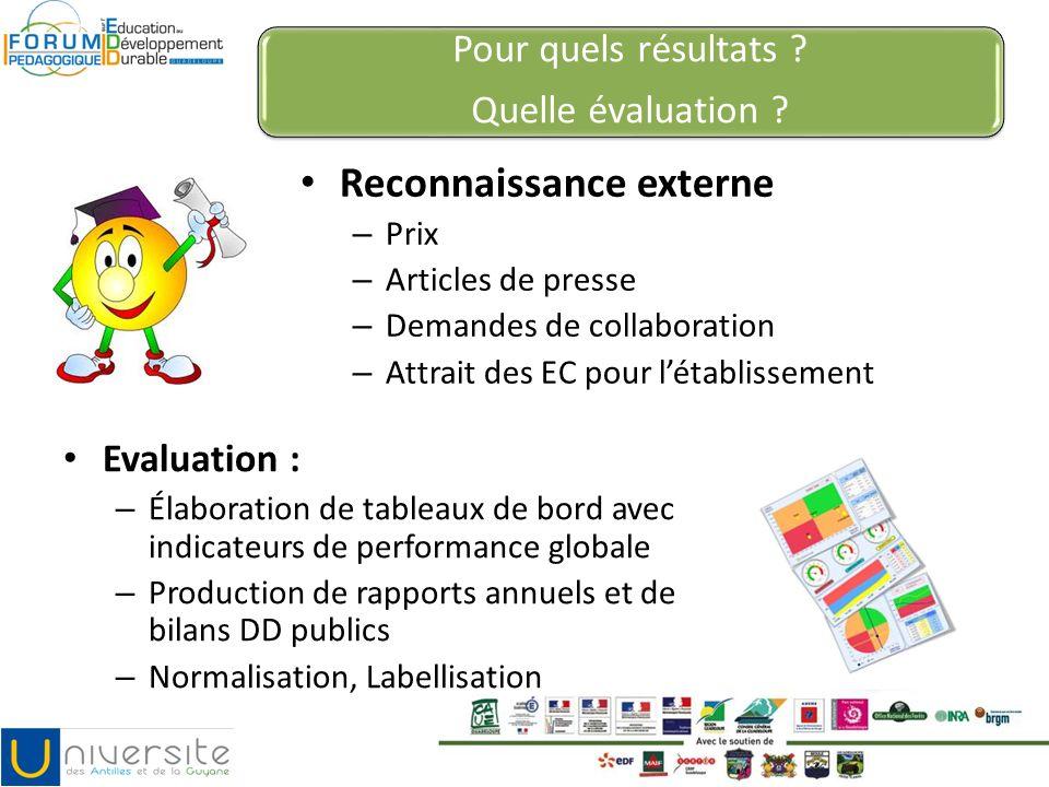 Pour quels résultats ? Quelle évaluation ? Evaluation : – Élaboration de tableaux de bord avec indicateurs de performance globale – Production de rapp