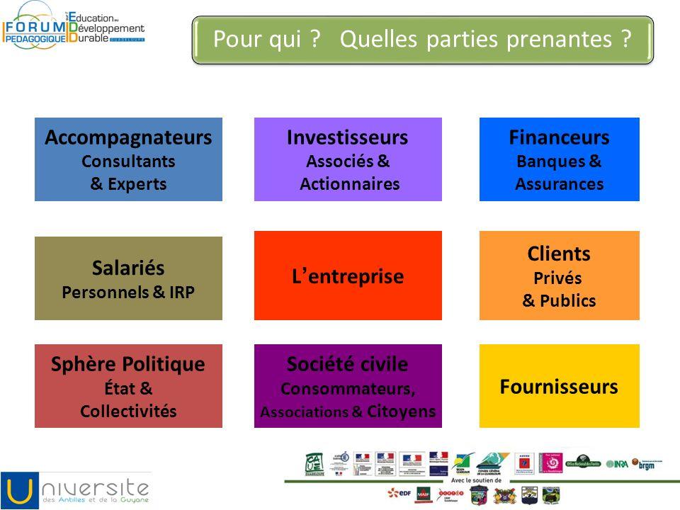 Pour qui ? Quelles parties prenantes ? L entreprise Clients Privés & Publics Financeurs Banques & Assurances Société civile Consommateurs, Association