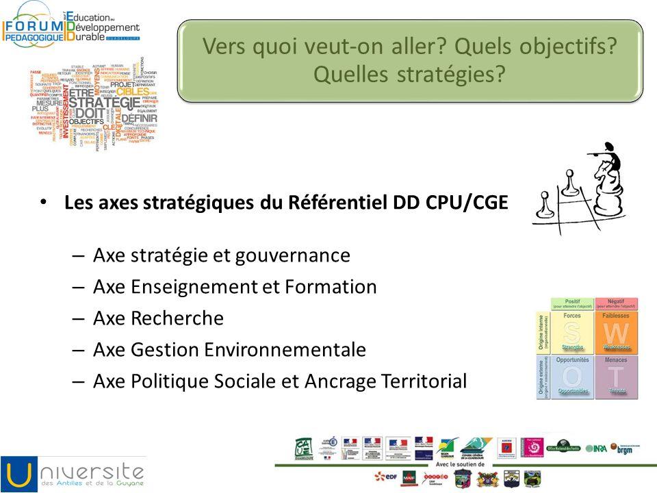 Vers quoi veut-on aller? Quels objectifs? Quelles stratégies? Les axes stratégiques du Référentiel DD CPU/CGE – Axe stratégie et gouvernance – Axe Ens