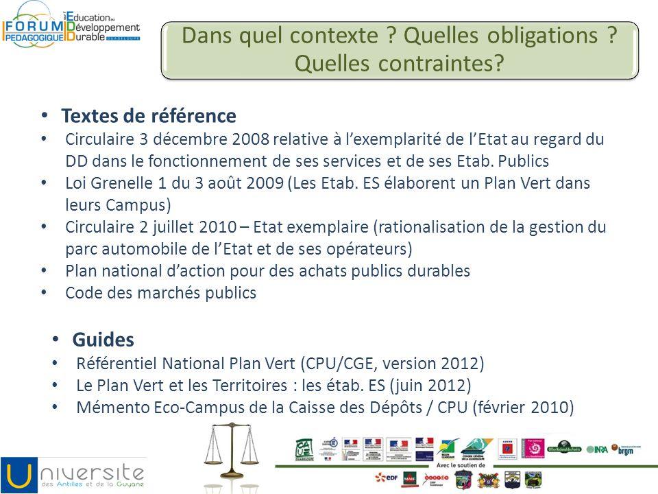 Dans quel contexte ? Quelles obligations ? Quelles contraintes? Textes de référence Circulaire 3 décembre 2008 relative à lexemplarité de lEtat au reg