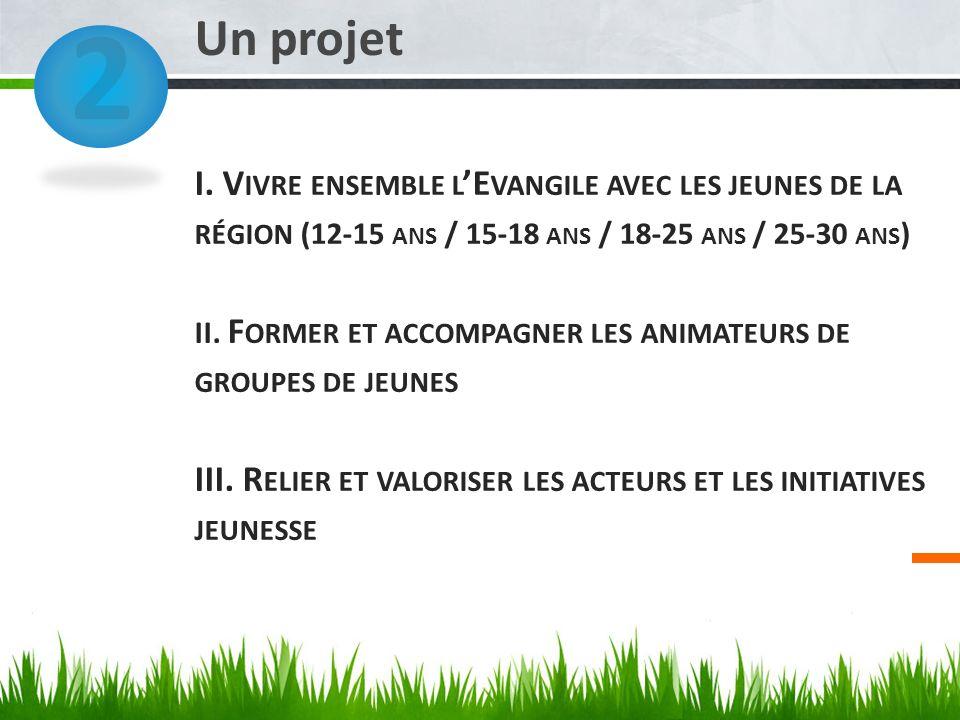 I. V IVRE ENSEMBLE L E VANGILE AVEC LES JEUNES DE LA RÉGION (12-15 ANS / 15-18 ANS / 18-25 ANS / 25-30 ANS ) II. F ORMER ET ACCOMPAGNER LES ANIMATEURS