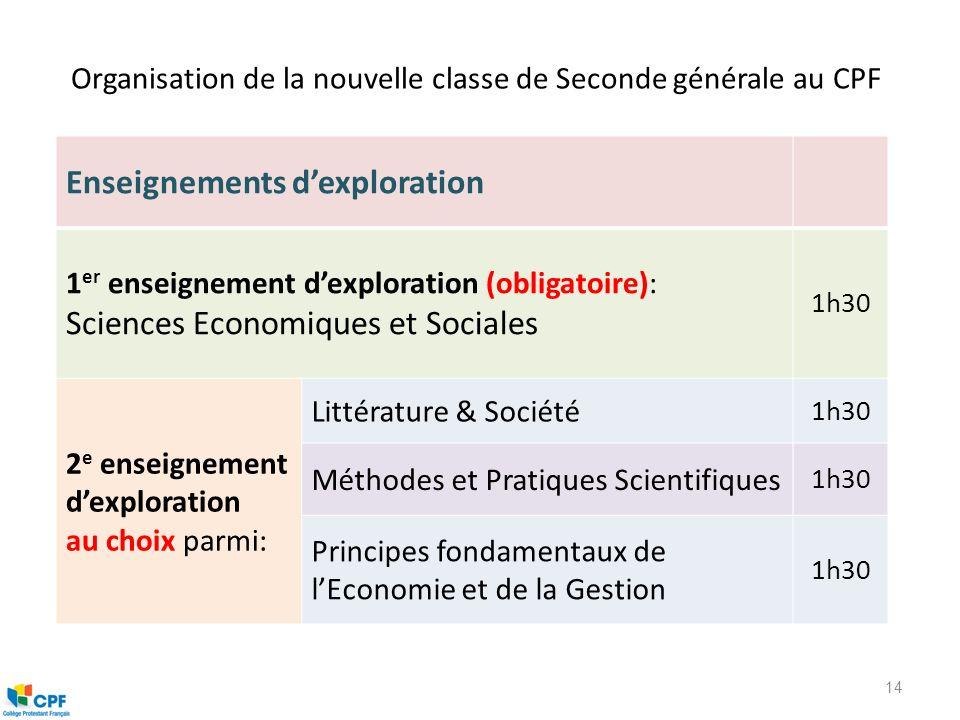 Organisation de la nouvelle classe de Seconde générale au CPF Enseignements dexploration 1 er enseignement dexploration (obligatoire): Sciences Econom