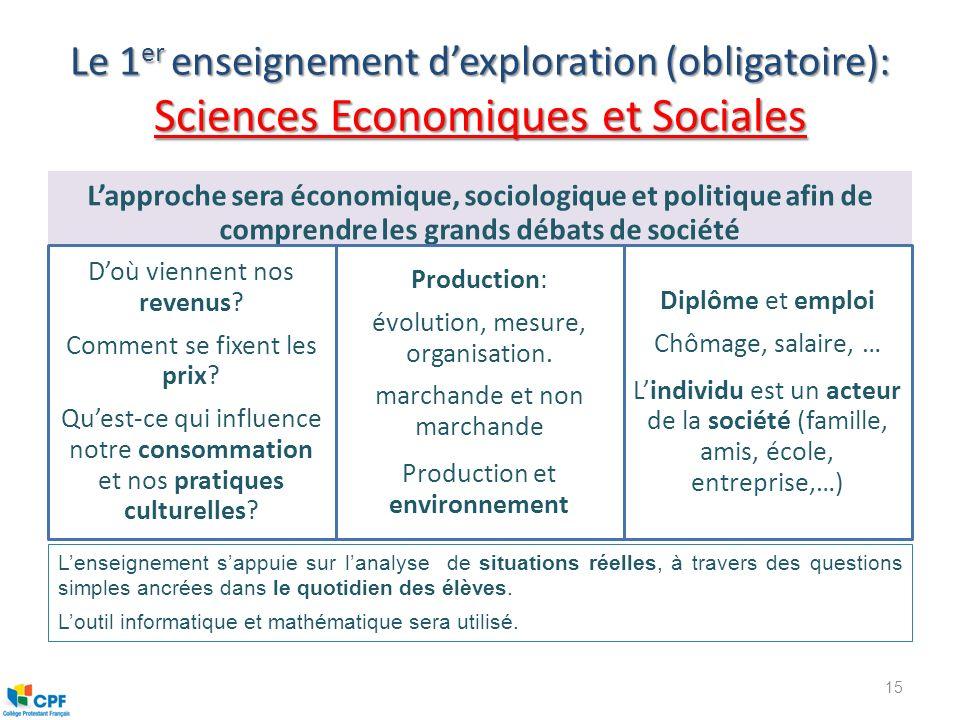Le 1 er enseignement dexploration (obligatoire): Sciences Economiques et Sociales Lapproche sera économique, sociologique et politique afin de compren