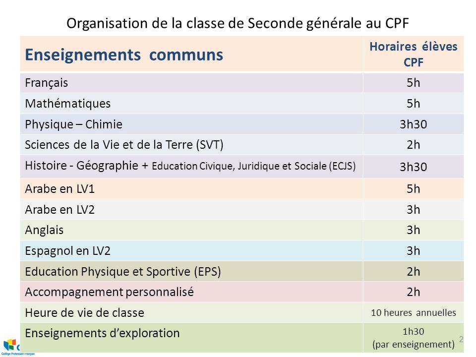 Organisation de la classe de Seconde générale au CPF Enseignements communs Horaires élèves CPF Français5h Mathématiques5h Physique – Chimie3h30 Scienc