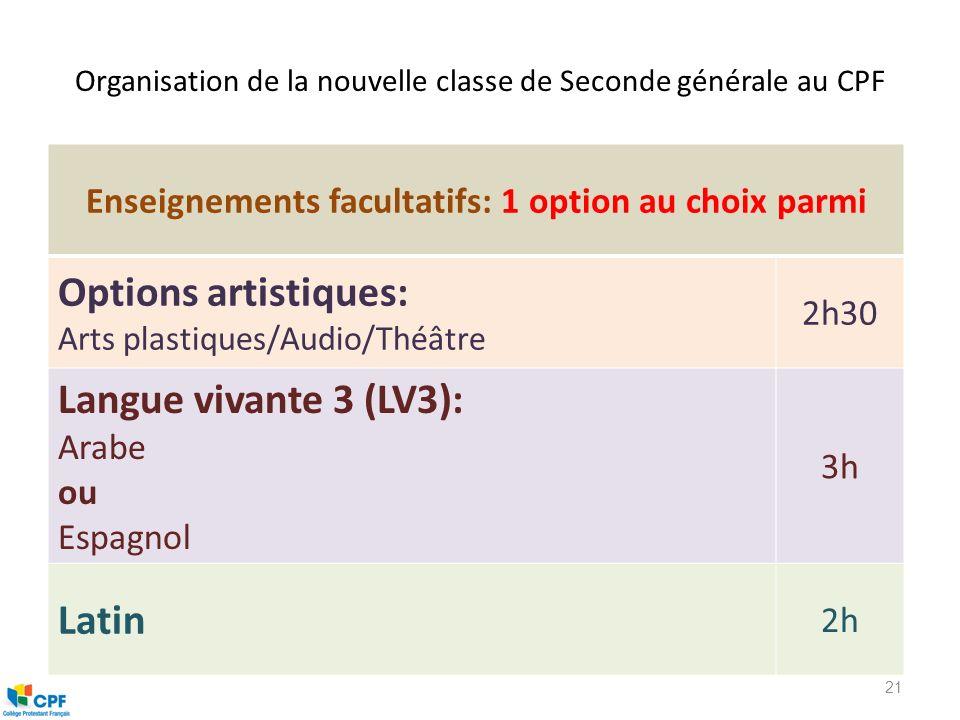 Organisation de la nouvelle classe de Seconde générale au CPF 21 Enseignements facultatifs: 1 option au choix parmi Options artistiques: Arts plastiqu