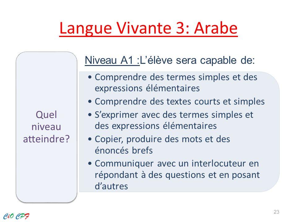 Langue Vivante 3: Arabe Comprendre des termes simples et des expressions élémentaires Comprendre des textes courts et simples Sexprimer avec des terme