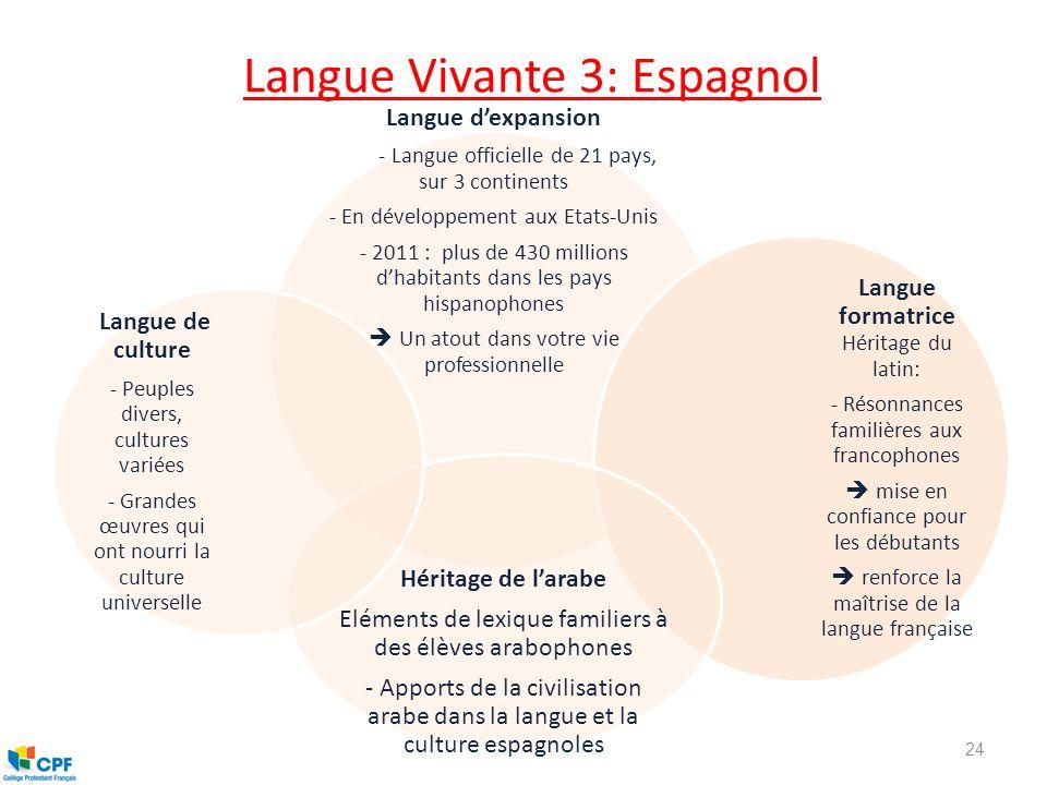 Langue Vivante 3: Espagnol Langue dexpansion - Langue officielle de 21 pays, sur 3 continents - En développement aux Etats-Unis - 2011 : plus de 430 m