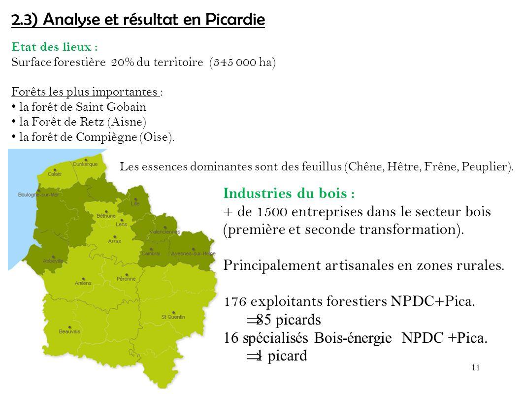 2.3) Analyse et résultat en Picardie Etat des lieux : Surface forestière 20% du territoire (345 000 ha) Forêts les plus importantes : la forêt de Sain